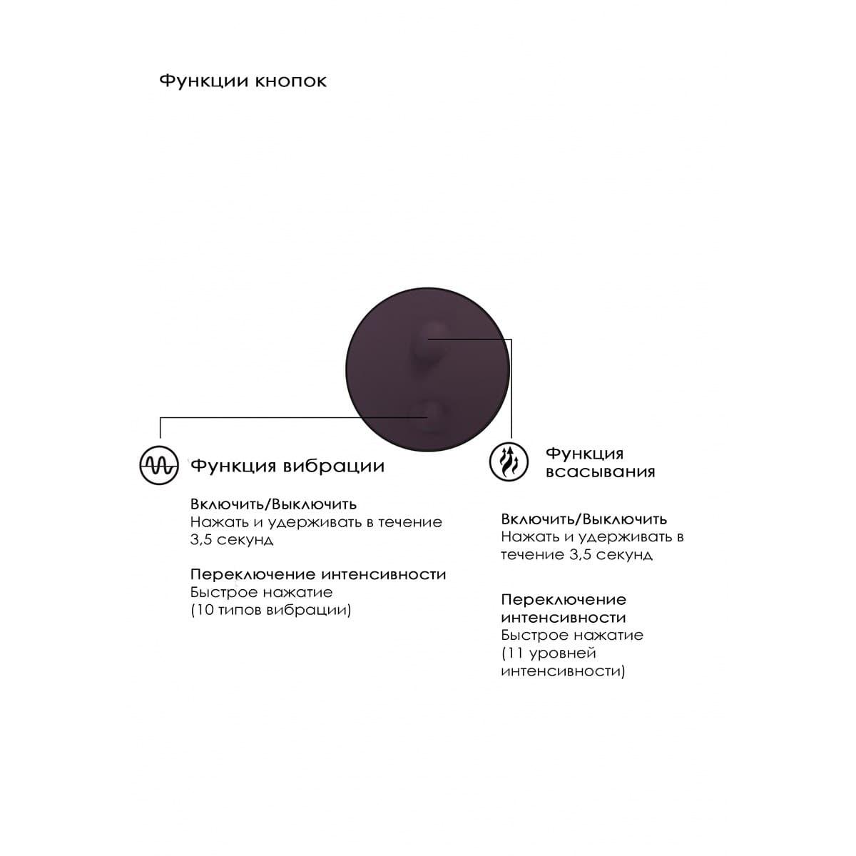 Irresistible Mythical, Вакуумный Стимулятор Клитора - фото 17889