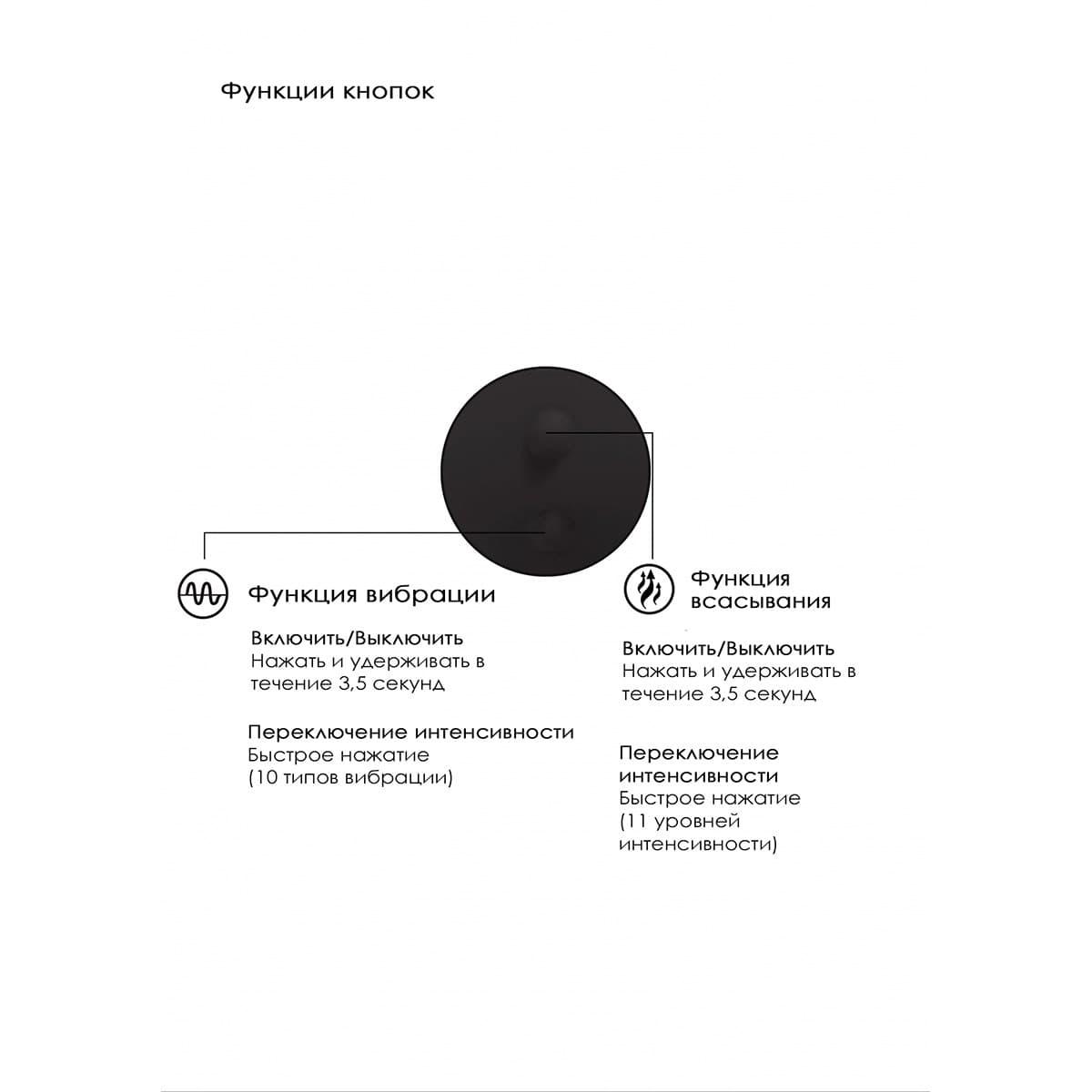 Irresistible Mythical, Вакуумный Стимулятор Клитора - фото 17894